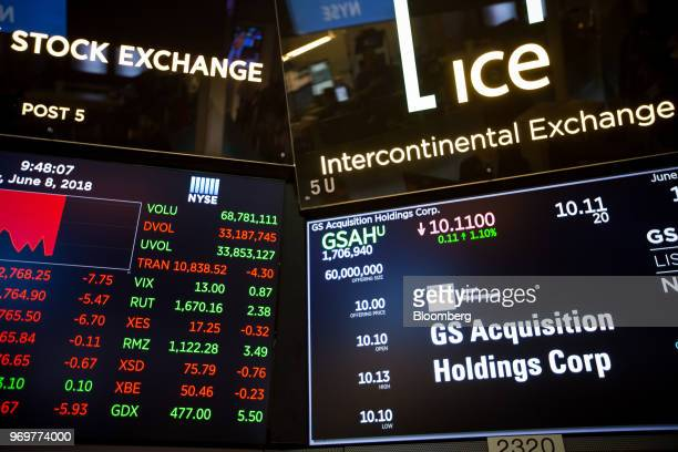Monitor displays GS Acquisition Holdings Corp. Signage during the company's initial public offering on the floor of the New York Stock Exchange in...