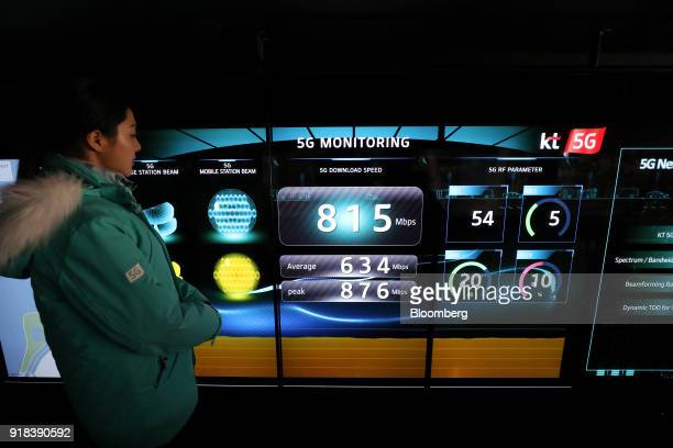 A monitor displays internet speed onboard an autonomous 5G connected bus operated by KT Corp during a media event in Gangneung Gangwon Province South...