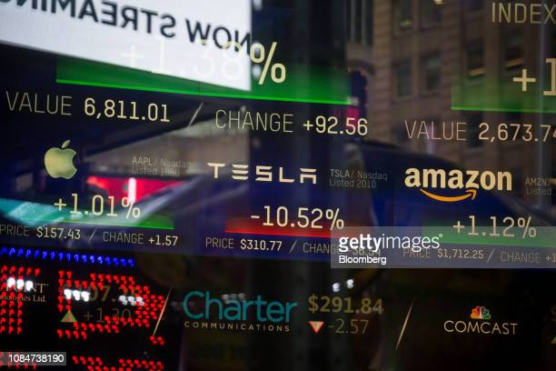 A monitor displays Tesla Inc signage at the Nasdaq MarketSite in New York US on Friday Jan 18 2019 Stocks rose to the highest level in more than a...