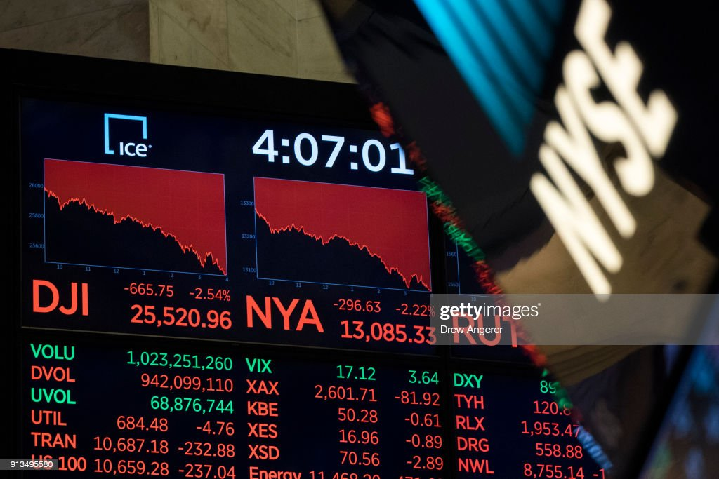 A monitor displays the day's final numbers on the floor of the New York Stock Exchange (NYSE) at the closing bell, February 2, 2018 in New York City. The Dow dropped 250 points at the open on Friday morning. The Dow plunged over 660 points on Friday, marking its biggest one day plunge since June 2016 following the Brexit vote.