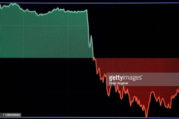 A monitor displays the day's fluctuations of the Dow Jones Industrial Average ahead of the closing bell on the floor of the New York Stock Exchange...