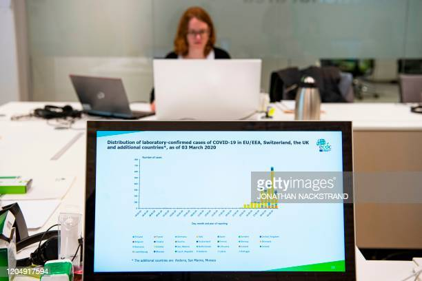A monitor shows the distribution of laboratory confirmed cases of the COVID19 Coronavirus across Europe as a woman works at the Emergency Operations...