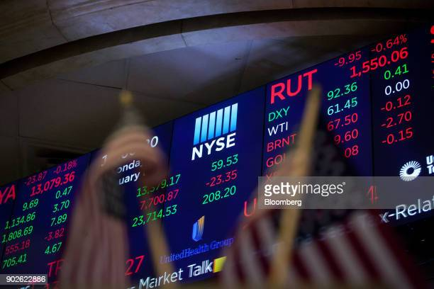 Monitors display stock market information on the floor of the New York Stock Exchange in New York US on Monday Jan 8 2018 US stocks were mixed with...
