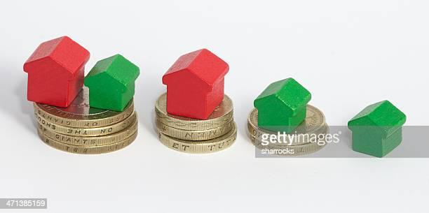 More money equals bigger house