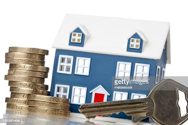 Morgage coûts