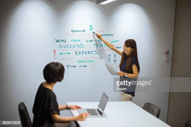 企業のビジネスで成功したプロジェクトの動機