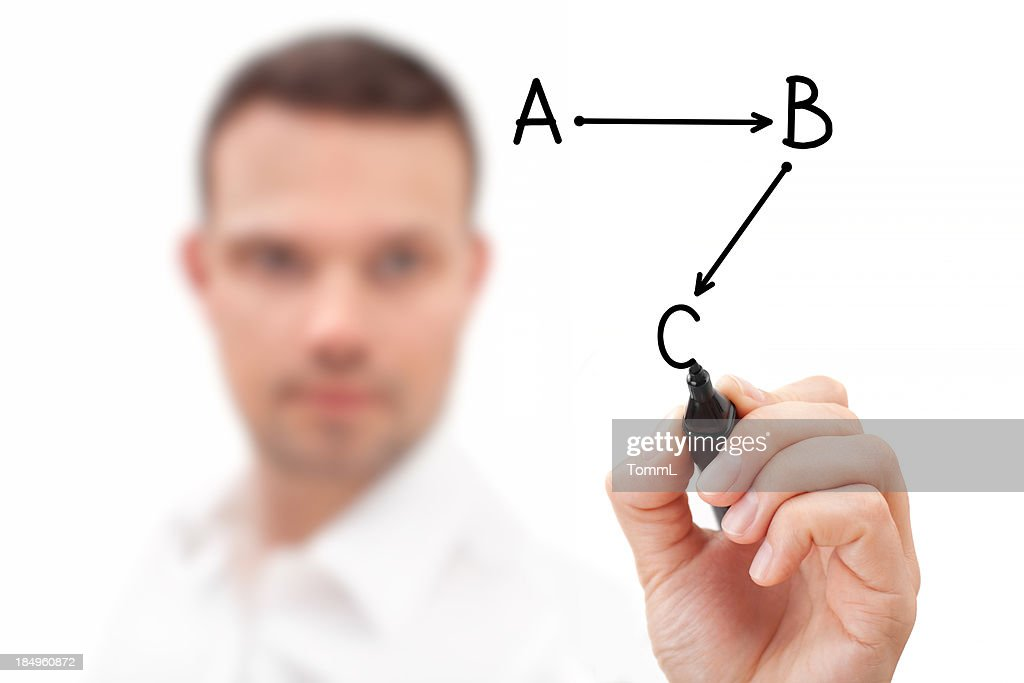 Moving from A to C over B : Stock Photo