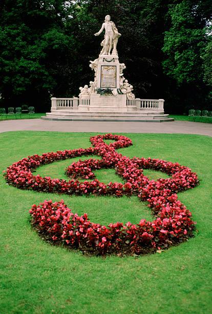 Mozart Memorial in Burggarten Park