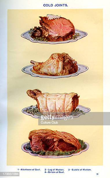 Mrs Beeton 's cookery book cold joints dishes Aitchbone of beef Leg of mutton Saddle of mutton Sirloin of beef New edition of the cookerybook first...