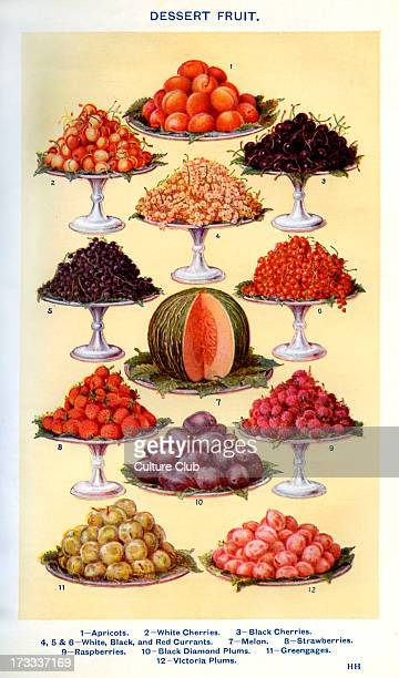 Mrs Beeton 's cookery book dessert fruit Apricots White cherries Black cherries White black and red currants Melon Strawberries Raspberries Black...
