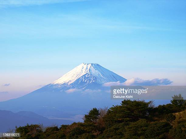 Mt.Fuji with blue sky on back
