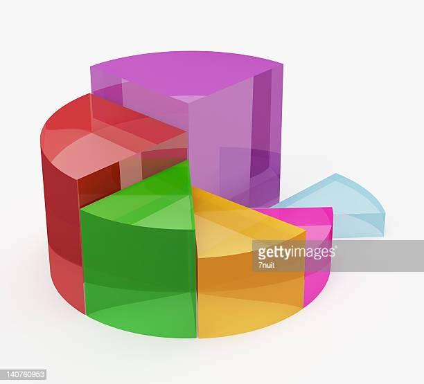 3D Multicolor Pie Chart