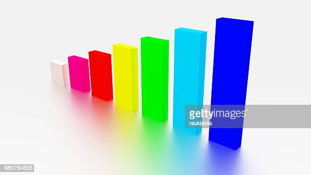 Multi-colored bar chart
