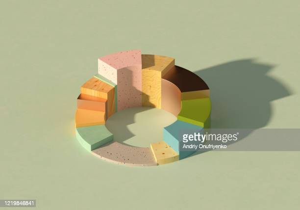 multicolored donut/pie chart - finance and economy stock pictures, royalty-free photos & images