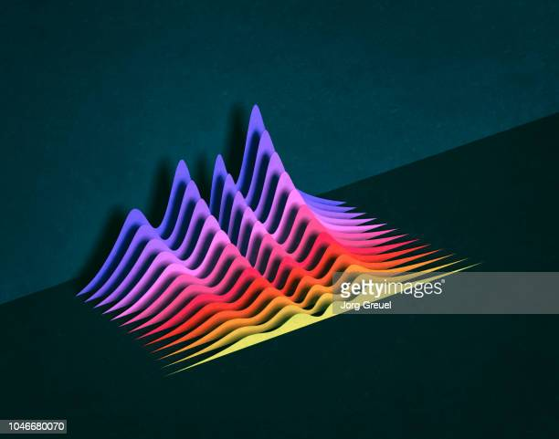 Multicolored graphs