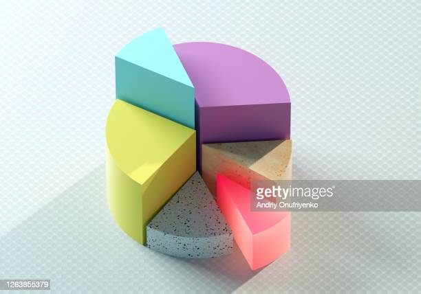 multicolored pie chart - three dimensional stock pictures, royalty-free photos & images