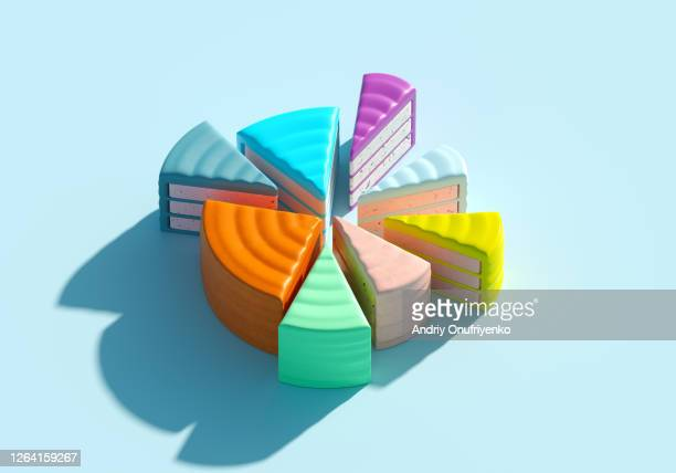 multicolored pie chart - cake stock pictures, royalty-free photos & images