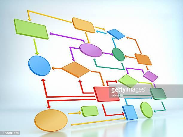 Multicolored software diagram