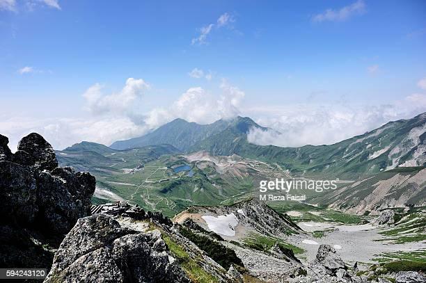 Murodo from The Top of Tateyama