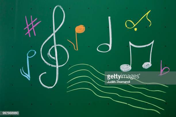 Music notes written with chalk on a blackboard, Germany