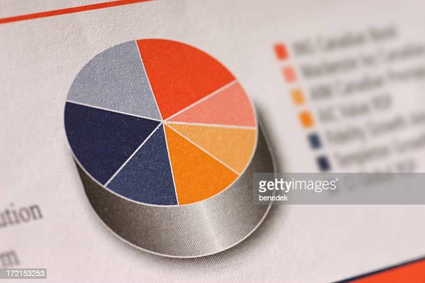 mutual funds - pie chart stock pictures, royalty-free photos & images