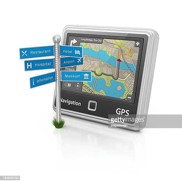 navigation and turist sign post