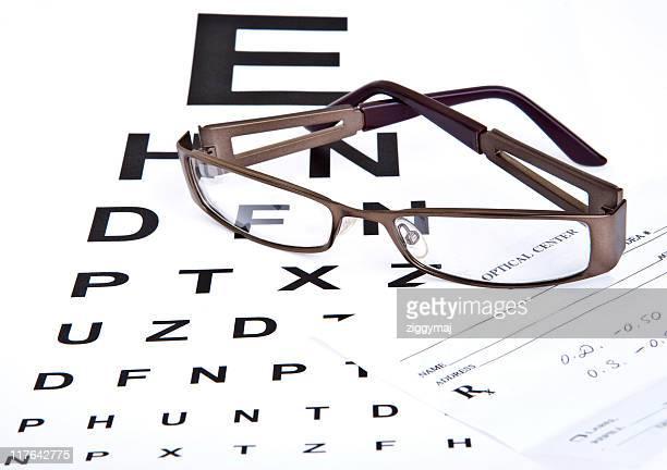 Brauchen Brille?