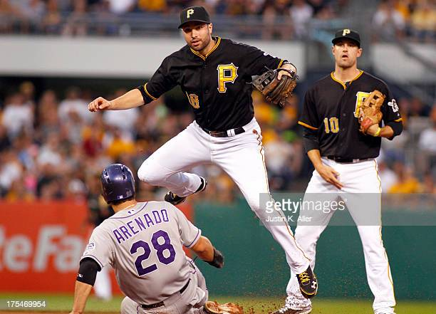 Neil Walker of the Pittsburgh Pirates turns a double play in the fourth inning against the Colorado Rockies during the game on August 3 2013 at PNC...