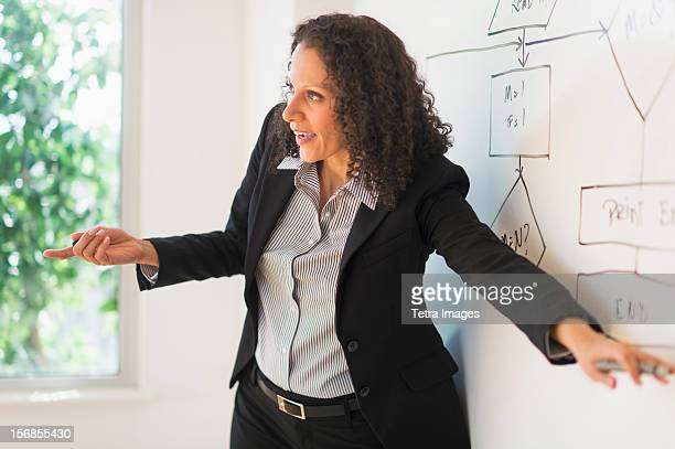 USA, New Jersey, Jersey City, Portrait of woman standing next to whiteboard