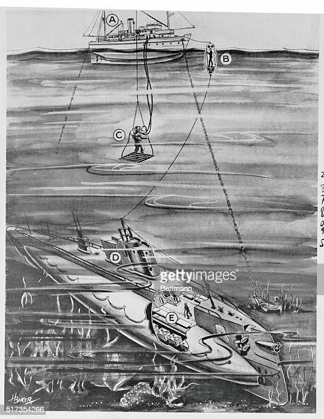 Rescue Sketch Artist's Conception Of Submarine Rescue Here is how an Artist' sees the attempt to rescue the 59 men trapped aboard the US submarine...