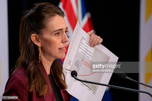 New Zealand's Prime Minister Jacinda Ardern briefs the media about the COVIS-19 coronavirus at the Parliament House in Wellington on April 27, 2020....