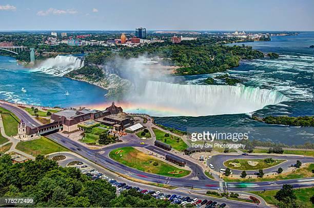 Niagara Falls - Canadian Side
