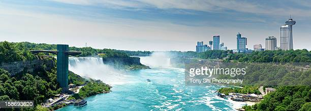 Niagara Falls from the Rainbow Bridge