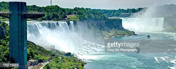 Niagara Falls Seen from the Rainbow Bridge. US-Can