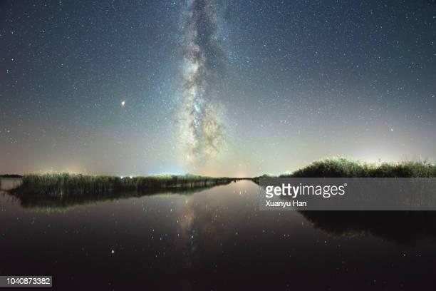 Night Sky Lake and Milky Way Galaxy