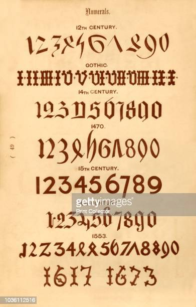 Numerals' 1862 From The Book of Ornamental Alphabets Ancient Mediæval by F G Delamotte [E F Spon London 1862] Artist Unknown