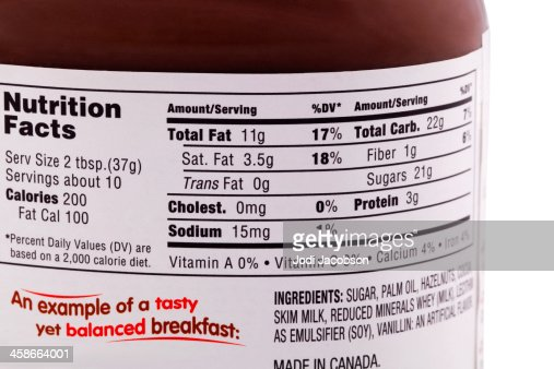 Nutrition Facts From Chocolate Hazelnut Nutella Spread High Res Stock Photo Getty Images