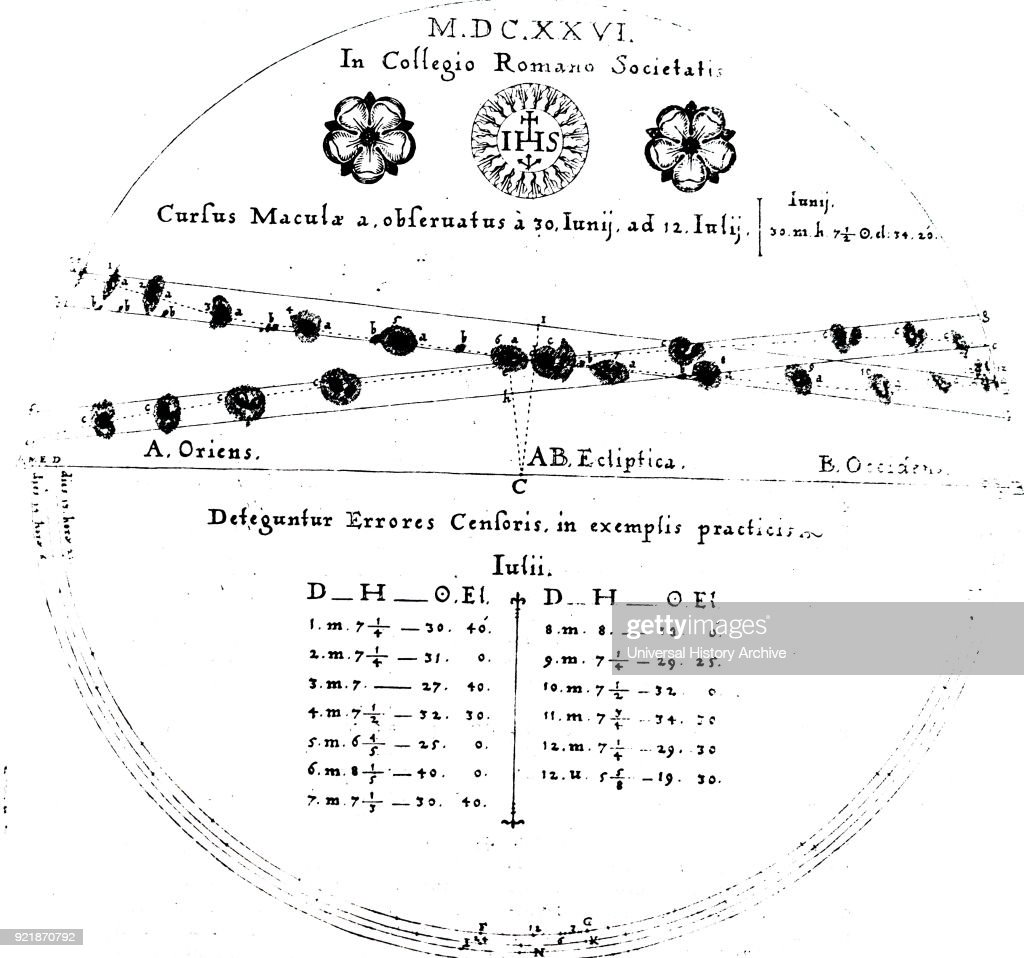 Observations of the passage of sun spots across the solar disc. Dated 17th century.