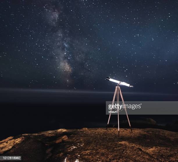 Observing Milky Way with Telescope