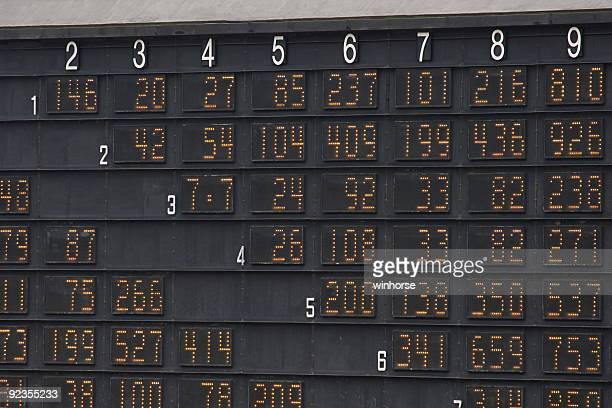 Odds display for gambling