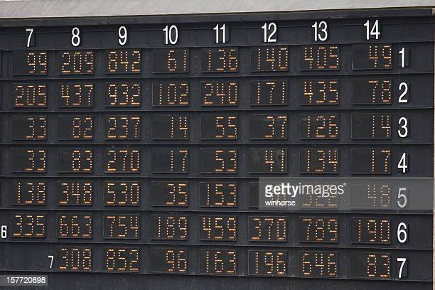odds display in racecourse - special:random stock pictures, royalty-free photos & images
