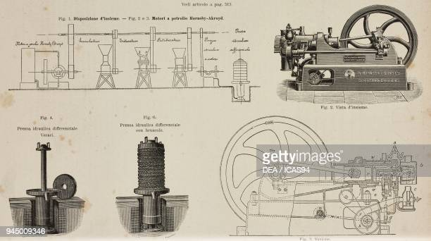 Oil production machinery produced by Bale Edwards MilanNaples Italy 1 overall view 23 HornsbyAkroyd oil engines 45 hydraulic presses for crushing...