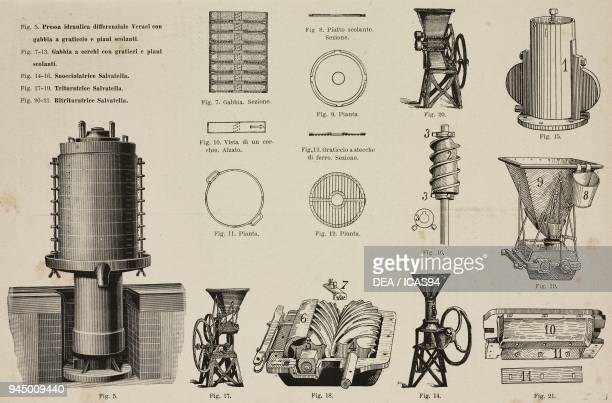 Oil production machinery produced by Bale Edwards MilanNaples Italy 5 hydraulic press 713 cage with draining levels 1416 pincer for olives 1719...