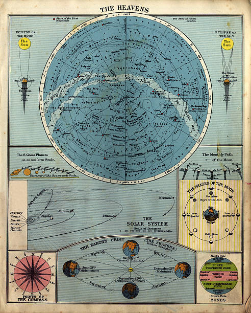 old chart of the heavens