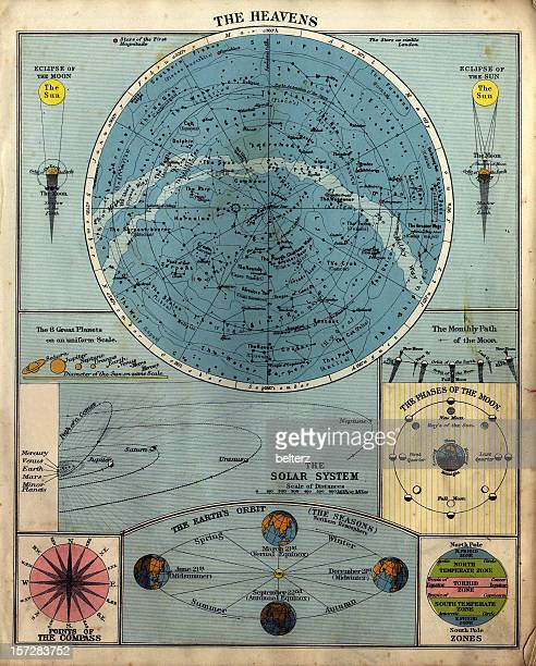 old chart of the heavens - astronomy stock pictures, royalty-free photos & images