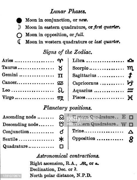old engraved illustration of astronomical symbols - astronomy stock pictures, royalty-free photos & images