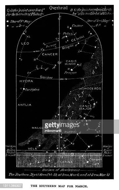 old engraved illustration of astronomy - southern night sky star chart march. pisces. feb 19-march 21 - constellation stock pictures, royalty-free photos & images