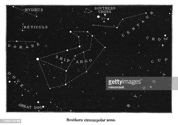 old engraved illustration of astronomy - stars invisible at london. southern circumpolar zone. argo - astronomy stock pictures, royalty-free photos & images