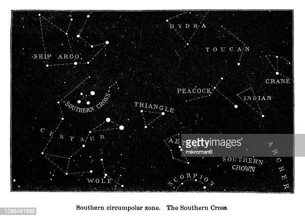 old engraved illustration of astronomy - stars invisible at london. southern circumpolar zone, the southern cross - astronomy stock pictures, royalty-free photos & images