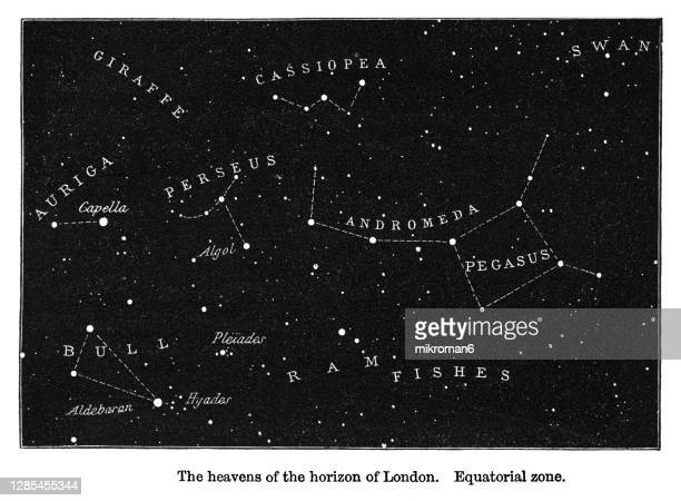 old engraved illustration of astronomy - the heavens on the horizon of london. equatorial zone - astronomy stock pictures, royalty-free photos & images